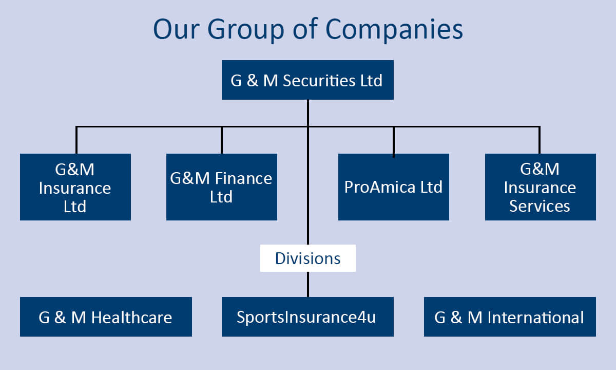 The General and Medical Group
